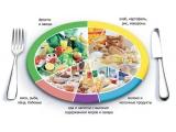 Гостиничный комплекс Гвоздика - иконка «питание» в Акутихе